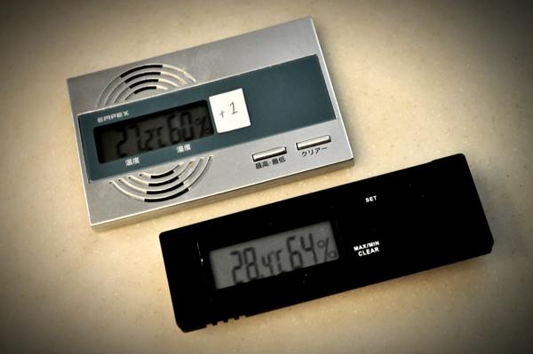 それぞれの湿度計